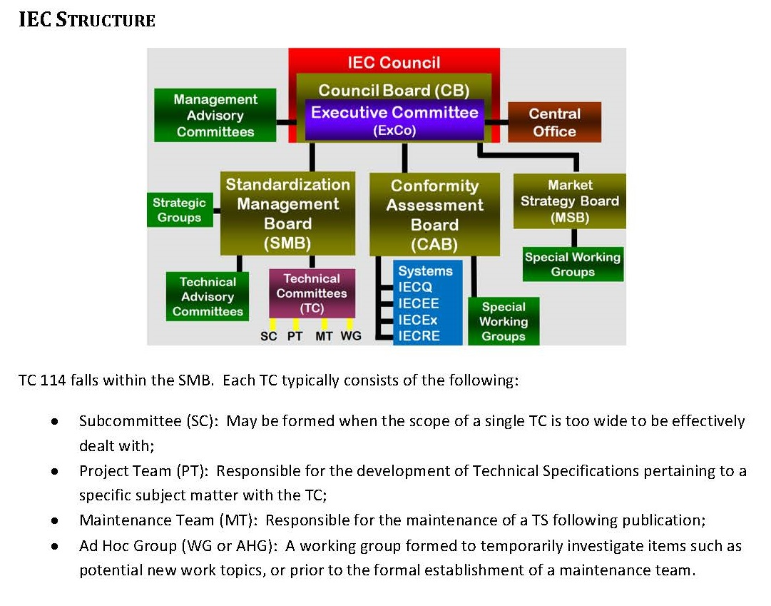 IEC Structure & Process_Page_1